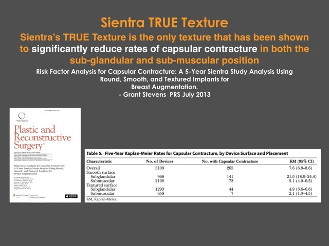 Sientra-breast-implant-capsule-contracture-study